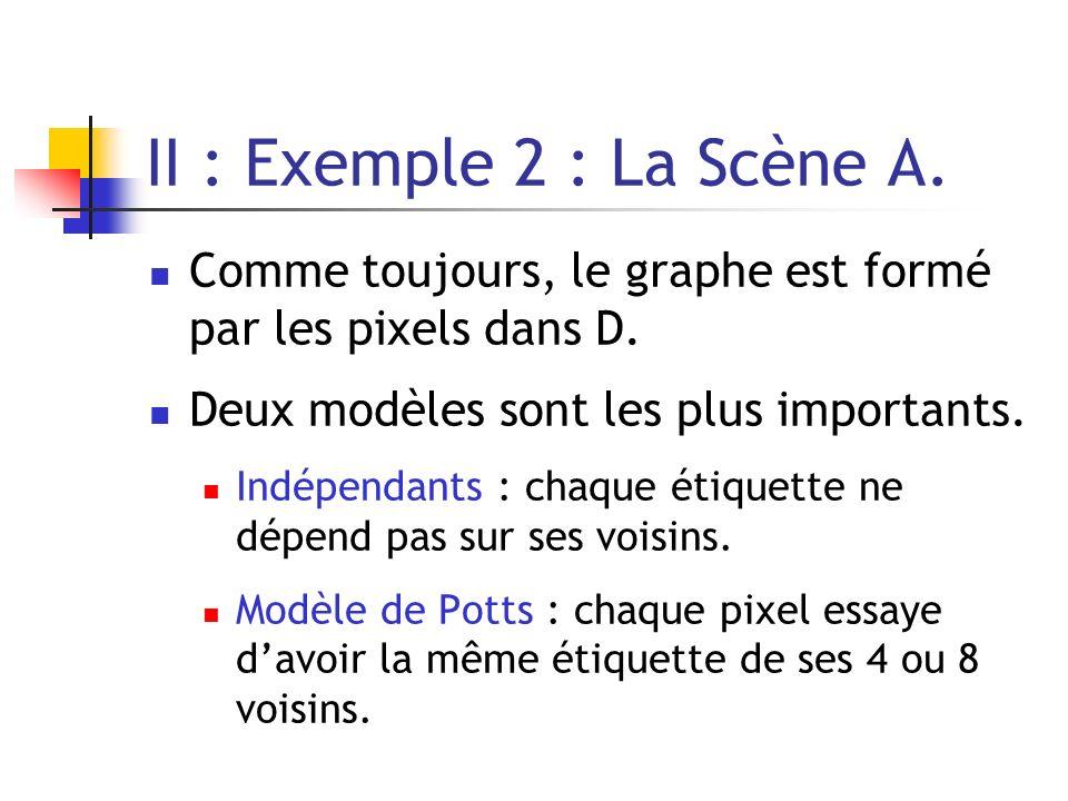 II : Exemple 2 : La Scène A. Comme toujours, le graphe est formé par les pixels dans D. Deux modèles sont les plus importants.
