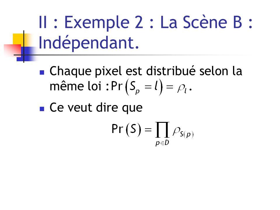 II : Exemple 2 : La Scène B : Indépendant.