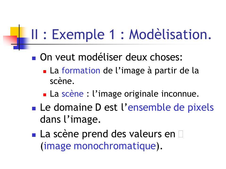 II : Exemple 1 : Modèlisation.