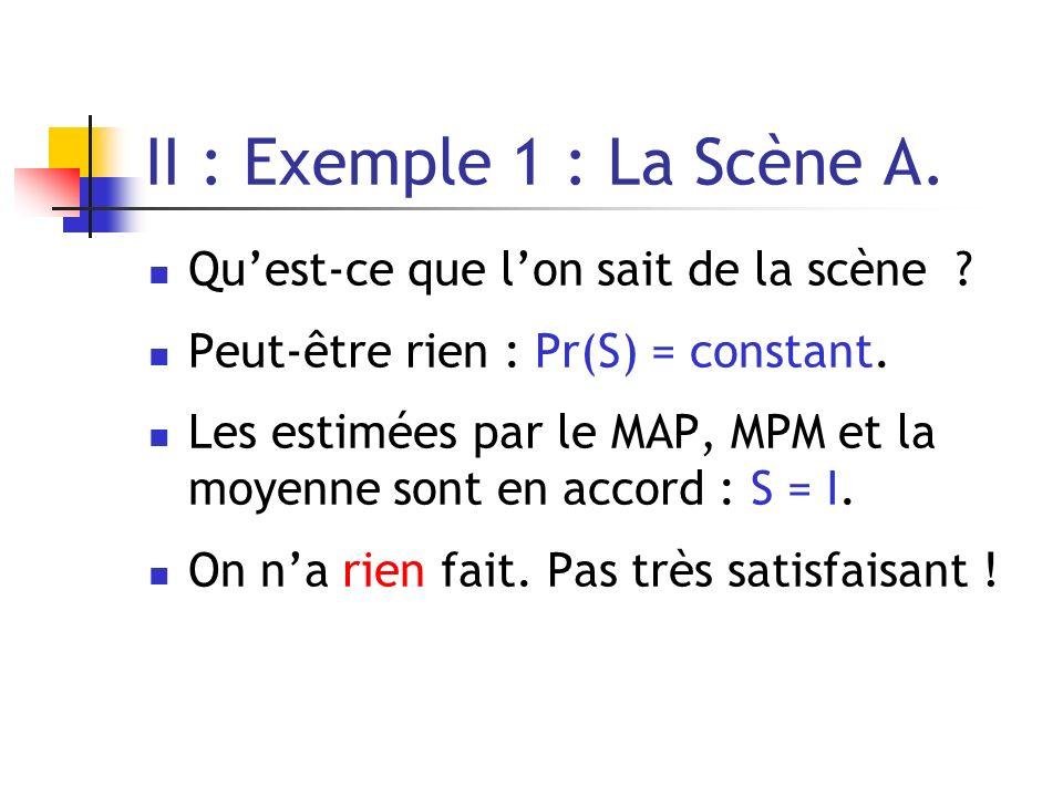 II : Exemple 1 : La Scène A. Qu'est-ce que l'on sait de la scène