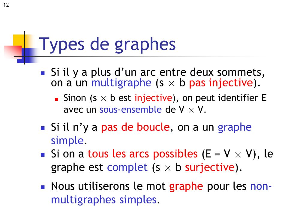 Types de graphes Si il y a plus d'un arc entre deux sommets, on a un multigraphe (s £ b pas injective).