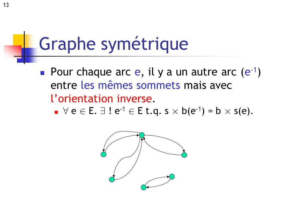 Graphe symétrique Pour chaque arc e, il y a un autre arc (e-1) entre les mêmes sommets mais avec l'orientation inverse.