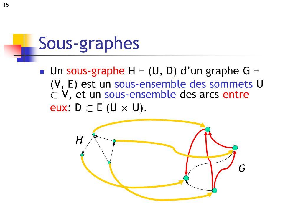 Sous-graphes
