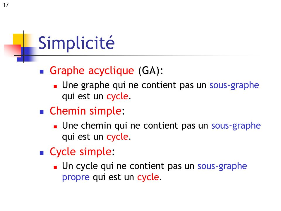 Simplicité Graphe acyclique (GA): Chemin simple: Cycle simple: