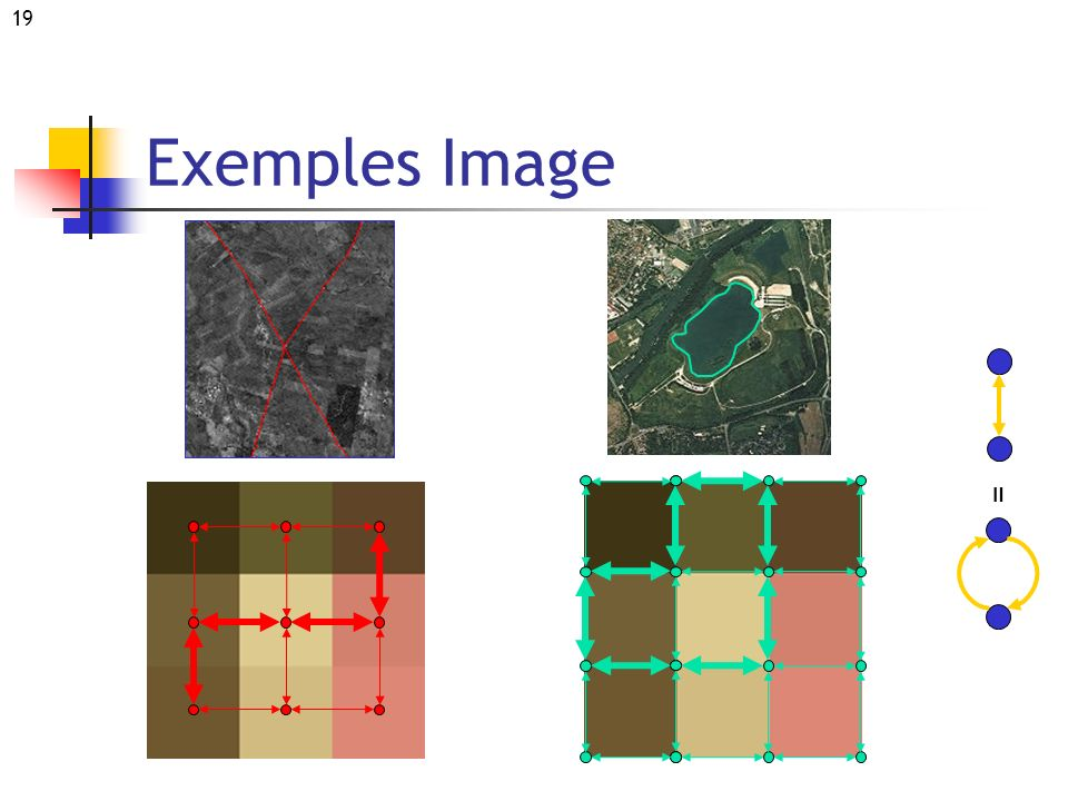 Exemples Image = Explain the basic ideas of an image and a graph.