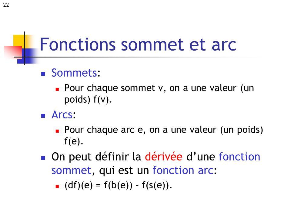 Fonctions sommet et arc