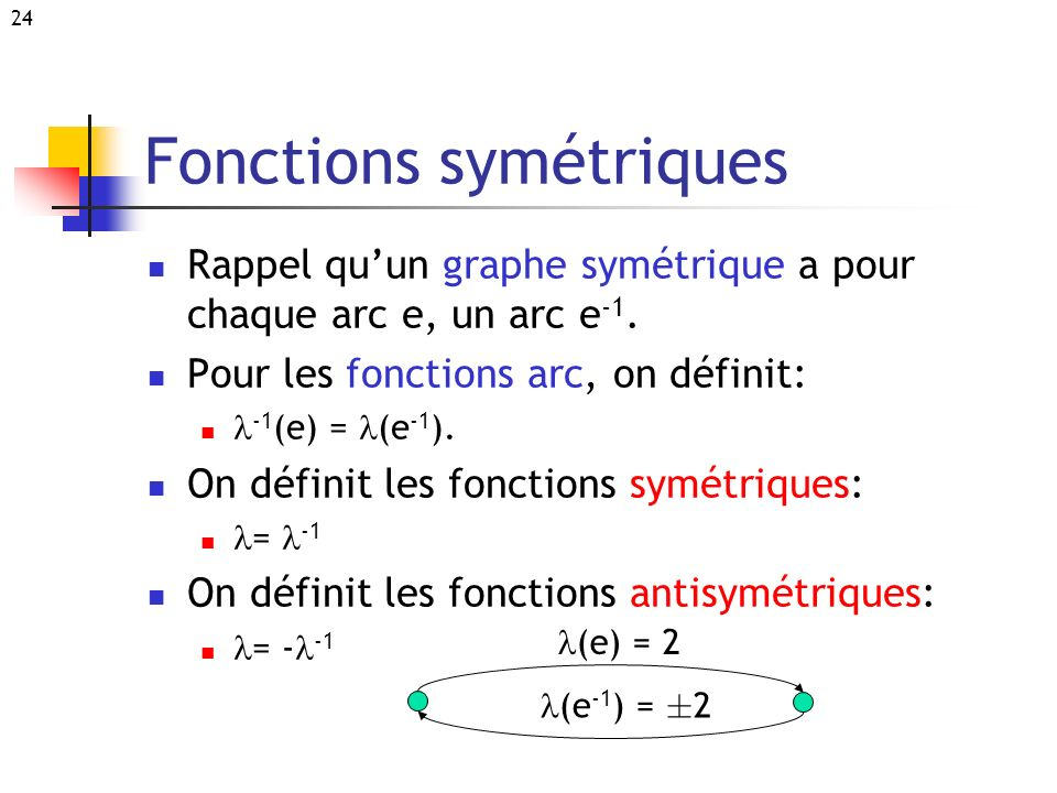 Fonctions symétriques