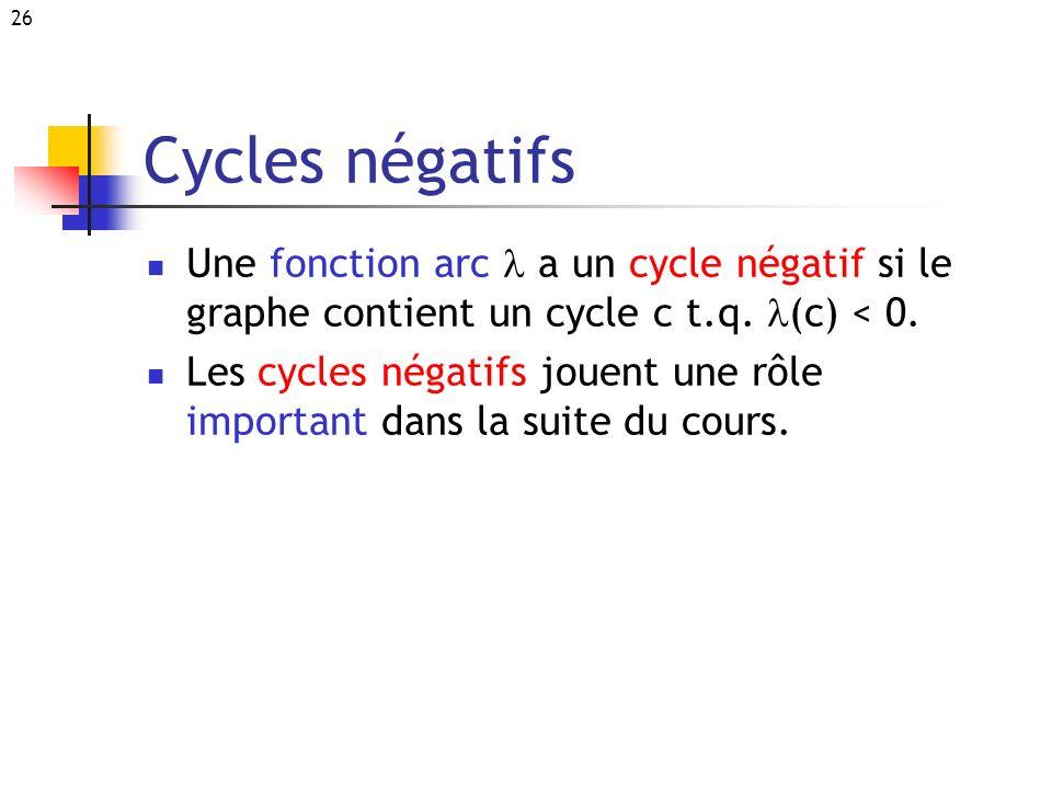 Cycles négatifs Une fonction arc l a un cycle négatif si le graphe contient un cycle c t.q. l(c) < 0.