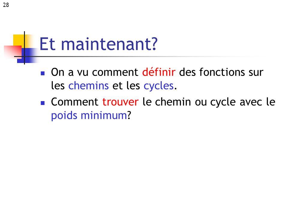 Et maintenant. On a vu comment définir des fonctions sur les chemins et les cycles.