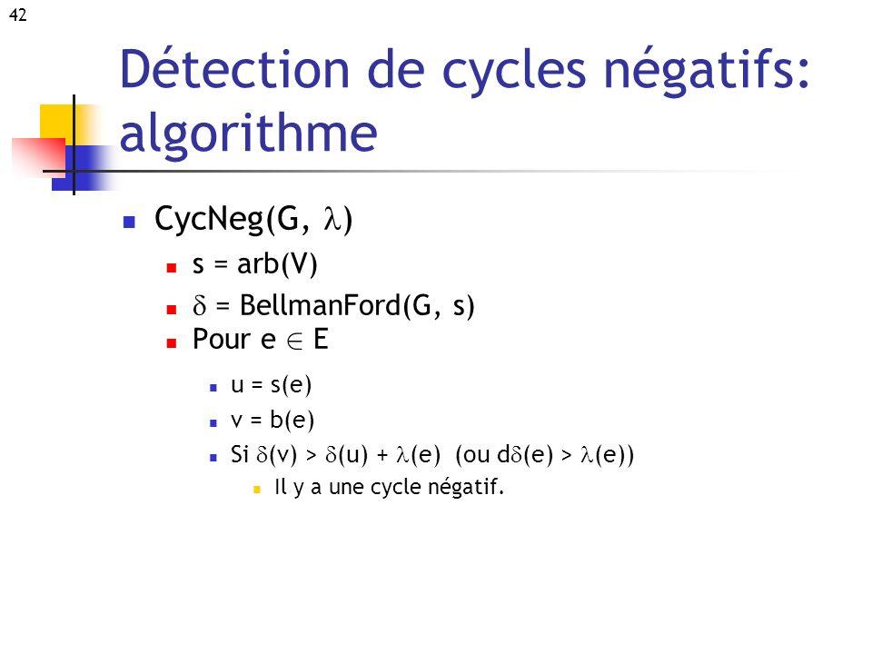 Détection de cycles négatifs: algorithme