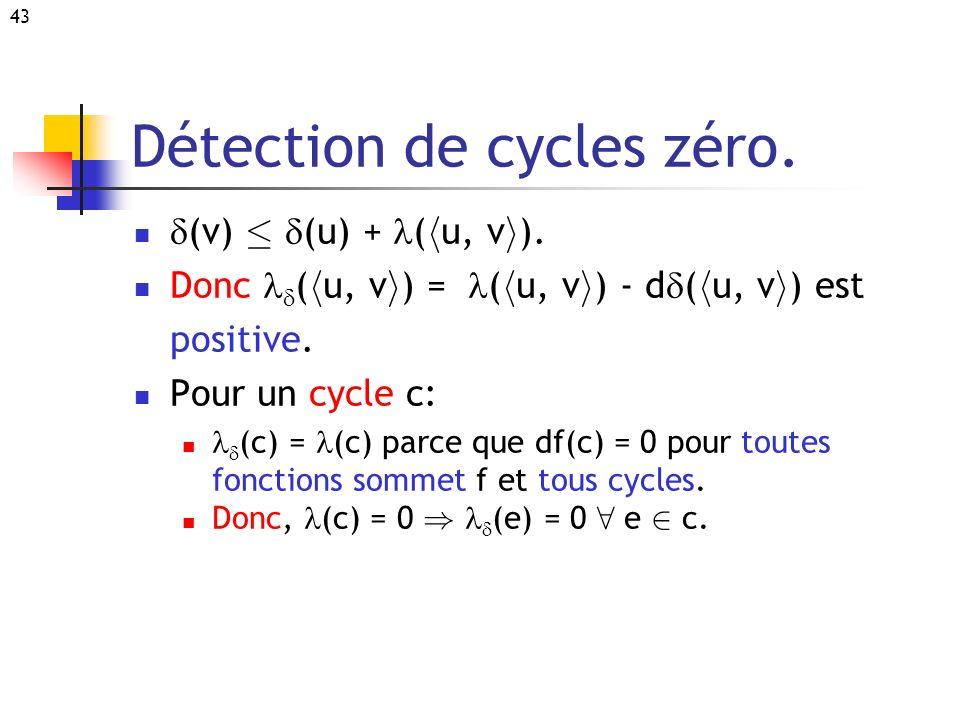 Détection de cycles zéro.