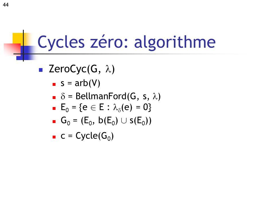 Cycles zéro: algorithme