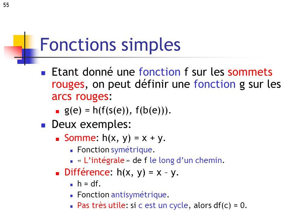 Fonctions simples Etant donné une fonction f sur les sommets rouges, on peut définir une fonction g sur les arcs rouges: