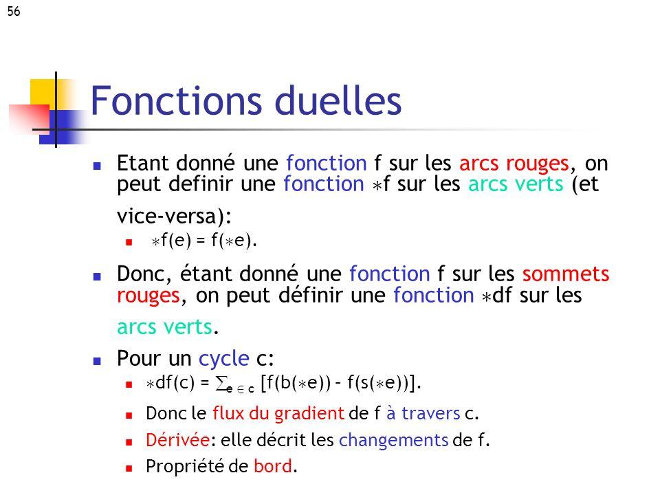 Fonctions duelles Etant donné une fonction f sur les arcs rouges, on peut definir une fonction ¤f sur les arcs verts (et vice-versa):