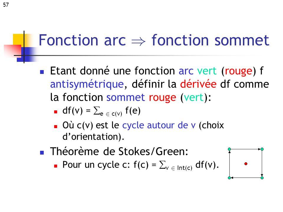 Fonction arc ) fonction sommet