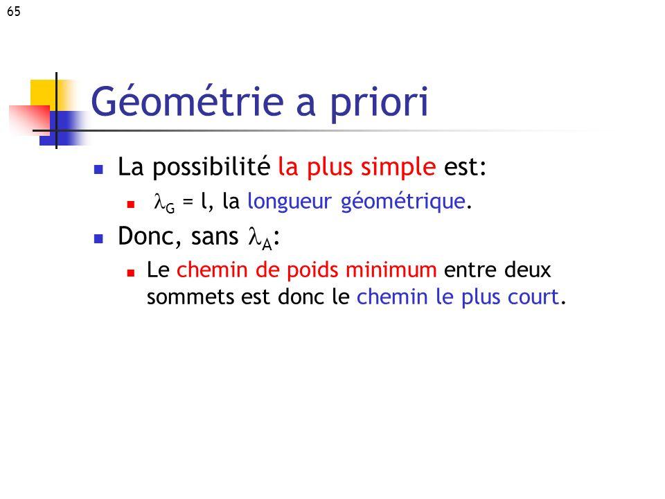 Géométrie a priori La possibilité la plus simple est: Donc, sans lA:
