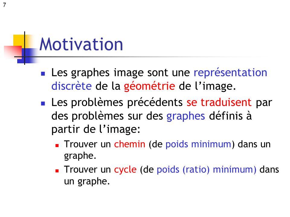 Motivation Les graphes image sont une représentation discrète de la géométrie de l'image.