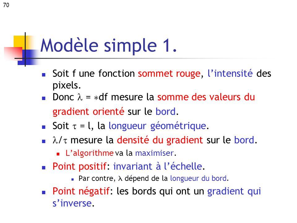 Modèle simple 1. Soit f une fonction sommet rouge, l'intensité des pixels. Donc l = ¤df mesure la somme des valeurs du gradient orienté sur le bord.