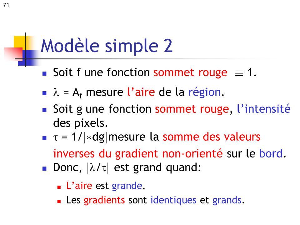 Modèle simple 2 Soit f une fonction sommet rouge ´ 1.