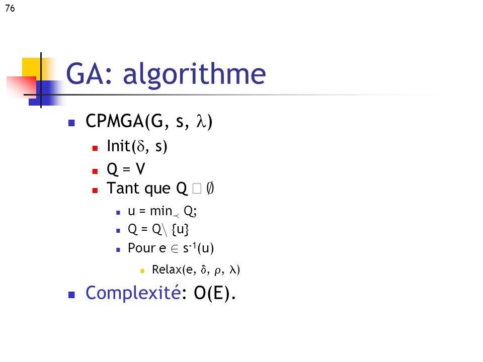 GA: algorithme CPMGA(G, s, l) Complexité: O(E). Init(d, s) Q = V