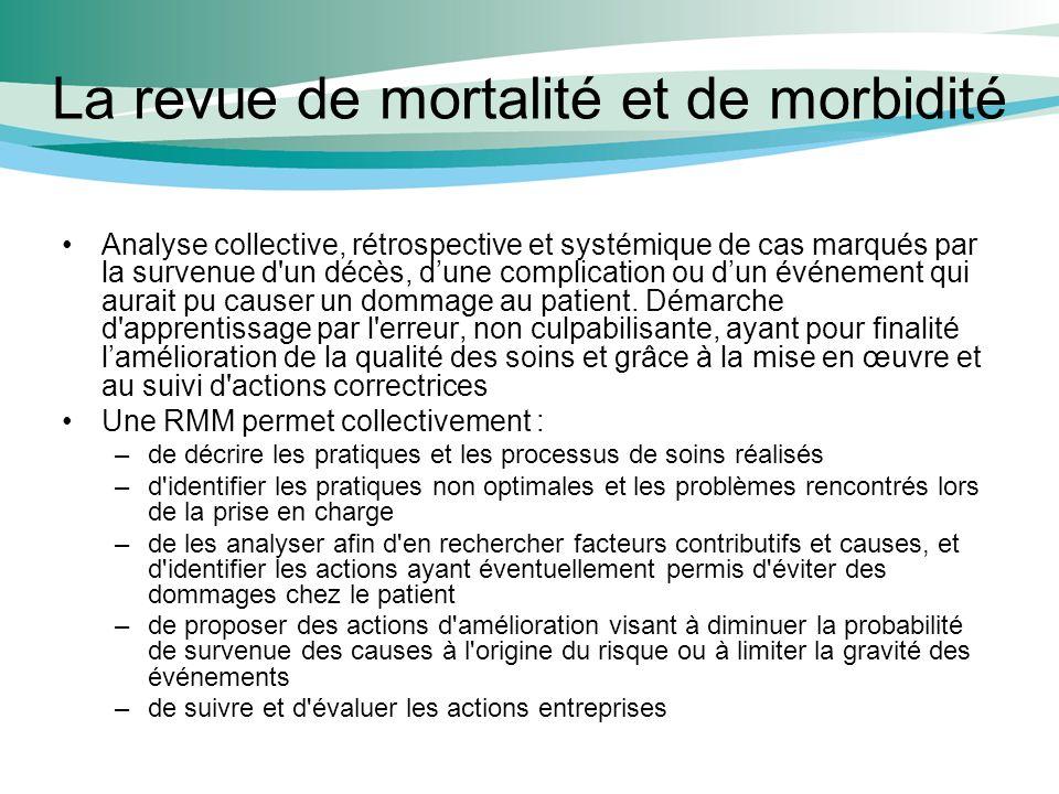 La revue de mortalité et de morbidité