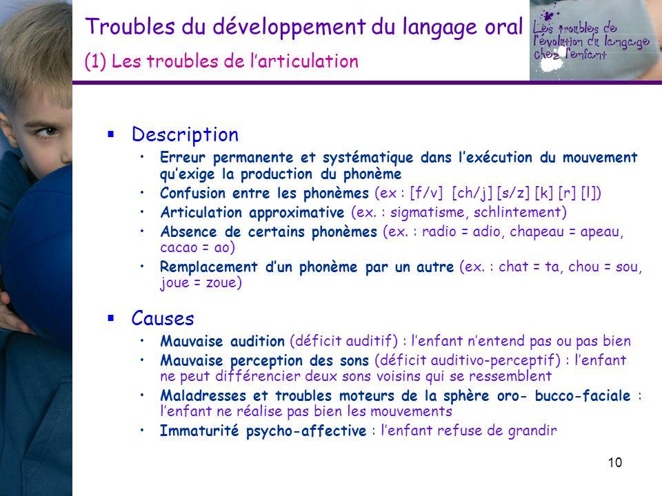 Troubles du développement du langage oral (1) Les troubles de l'articulation