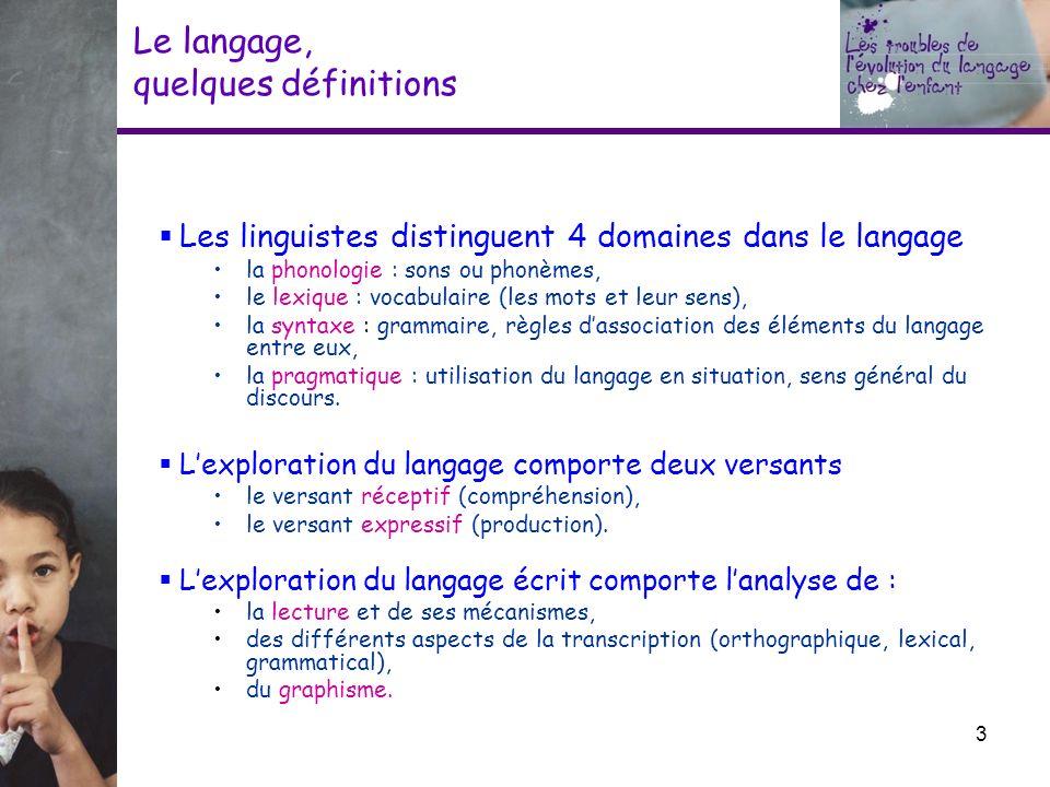 Le langage, quelques définitions