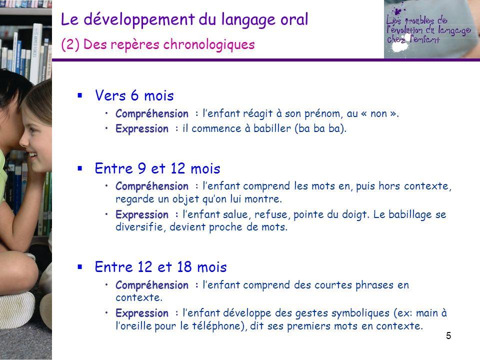 Le développement du langage oral (2) Des repères chronologiques