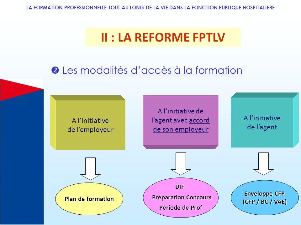 II : LA REFORME FPTLV  Les modalités d'accès à la formation