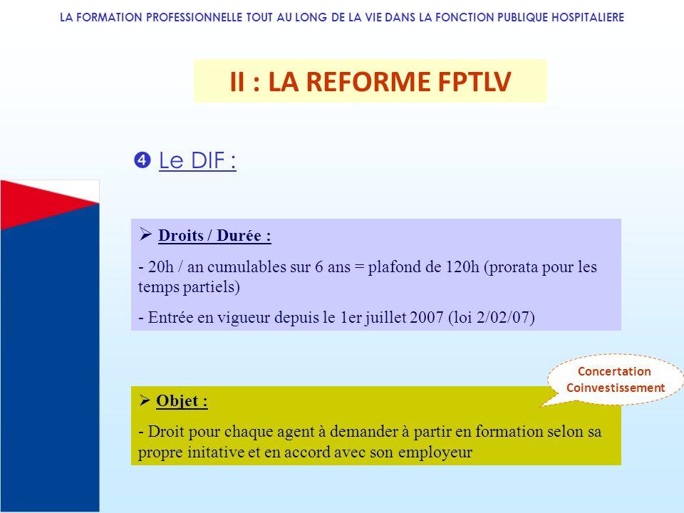 II : LA REFORME FPTLV  Le DIF :  Droits / Durée :