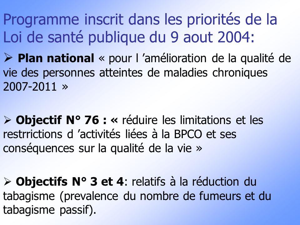 Programme inscrit dans les priorités de la Loi de santé publique du 9 aout 2004: