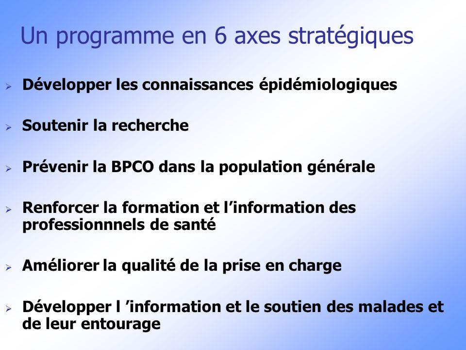 Un programme en 6 axes stratégiques