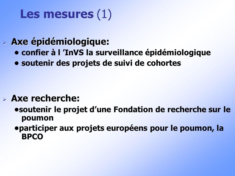 Les mesures (1) Axe épidémiologique: Axe recherche: