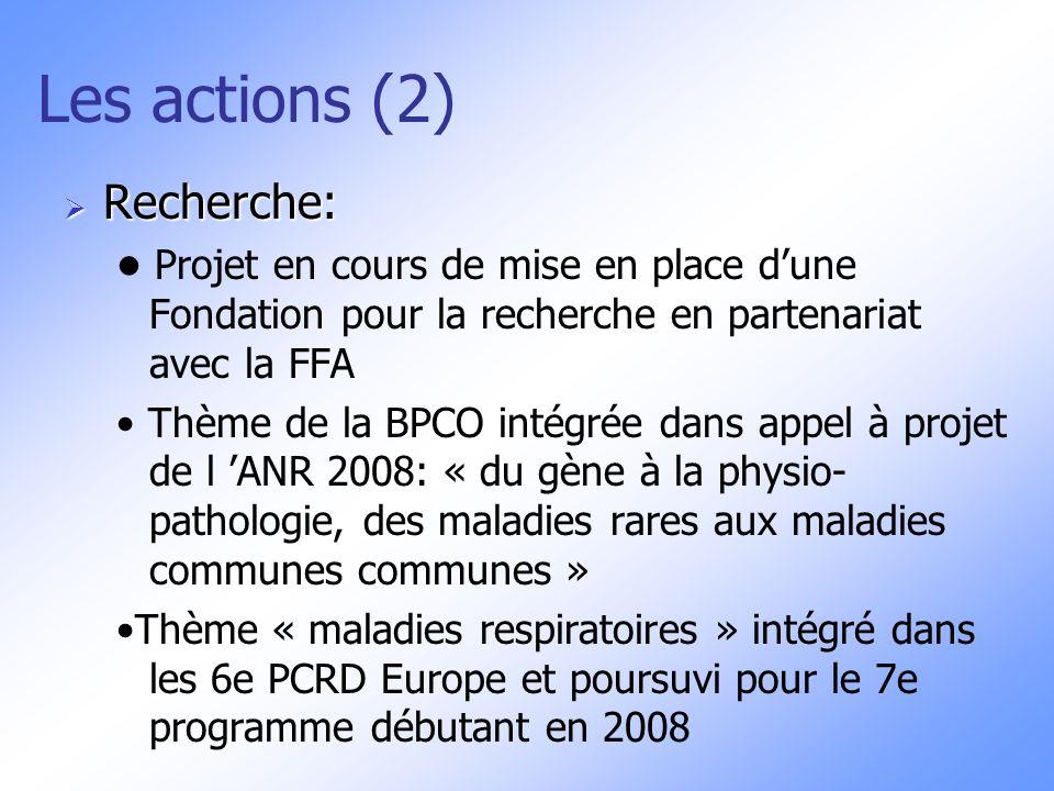 Les actions (2) Recherche: