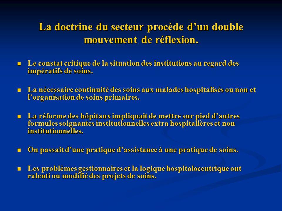 La doctrine du secteur procède d'un double mouvement de réflexion.