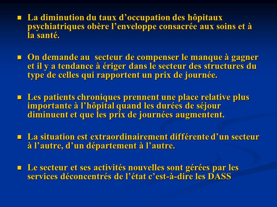 La diminution du taux d'occupation des hôpitaux psychiatriques obère l'enveloppe consacrée aux soins et à la santé.