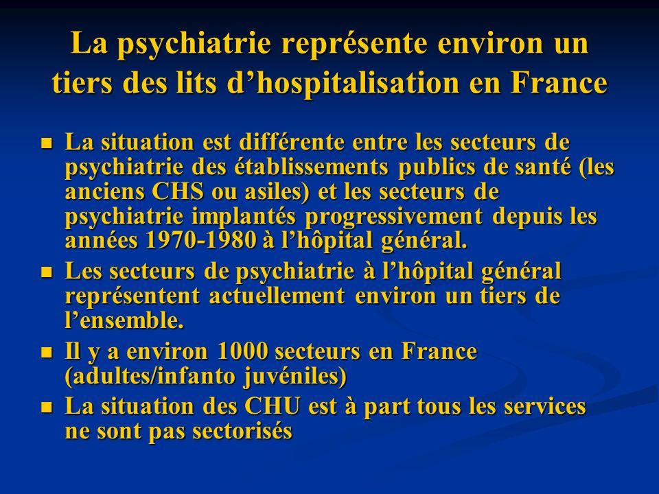 La psychiatrie représente environ un tiers des lits d'hospitalisation en France