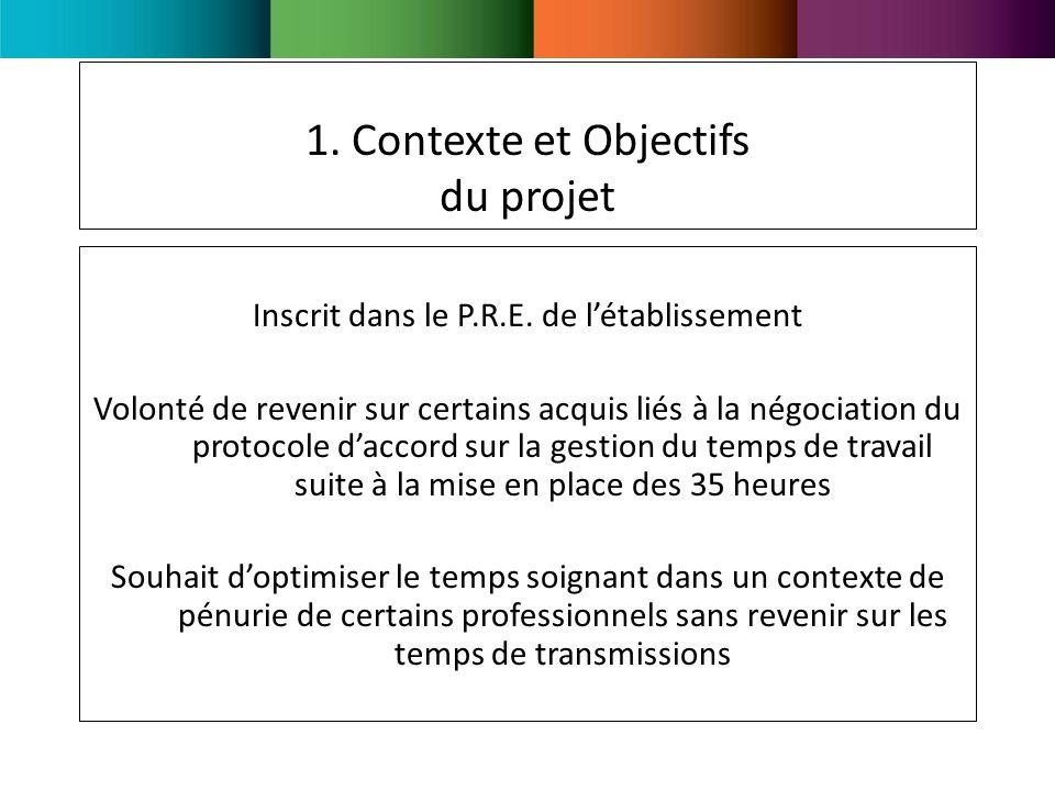 1. Contexte et Objectifs du projet