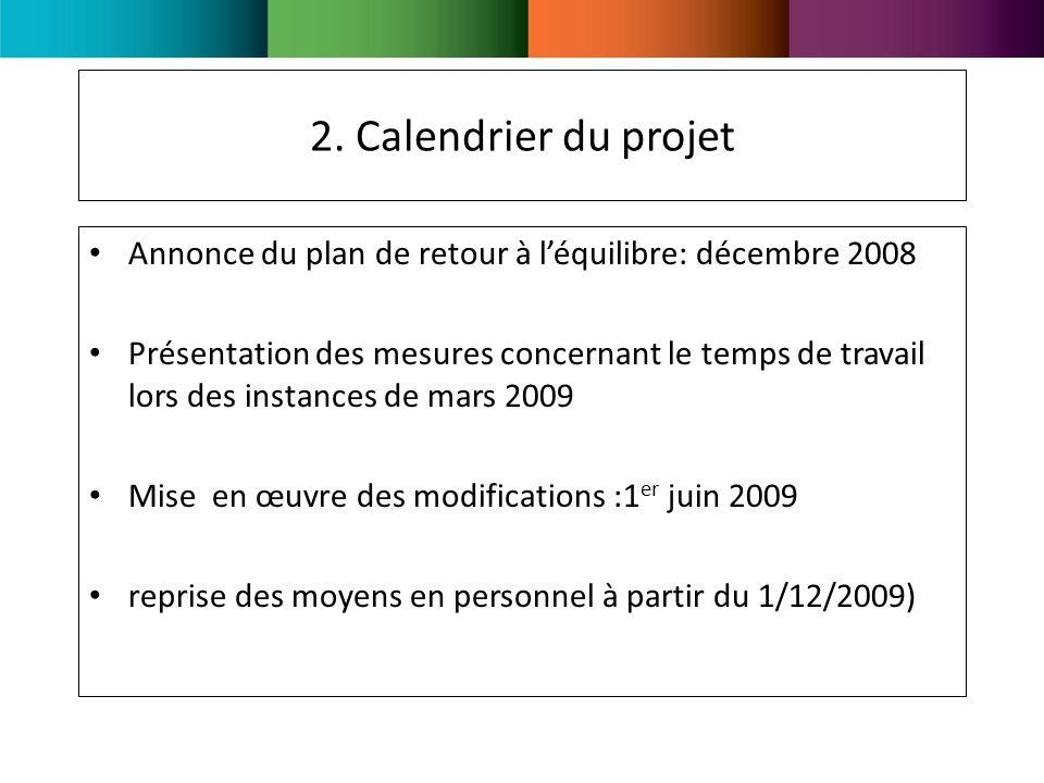 2. Calendrier du projet Annonce du plan de retour à l'équilibre: décembre 2008.