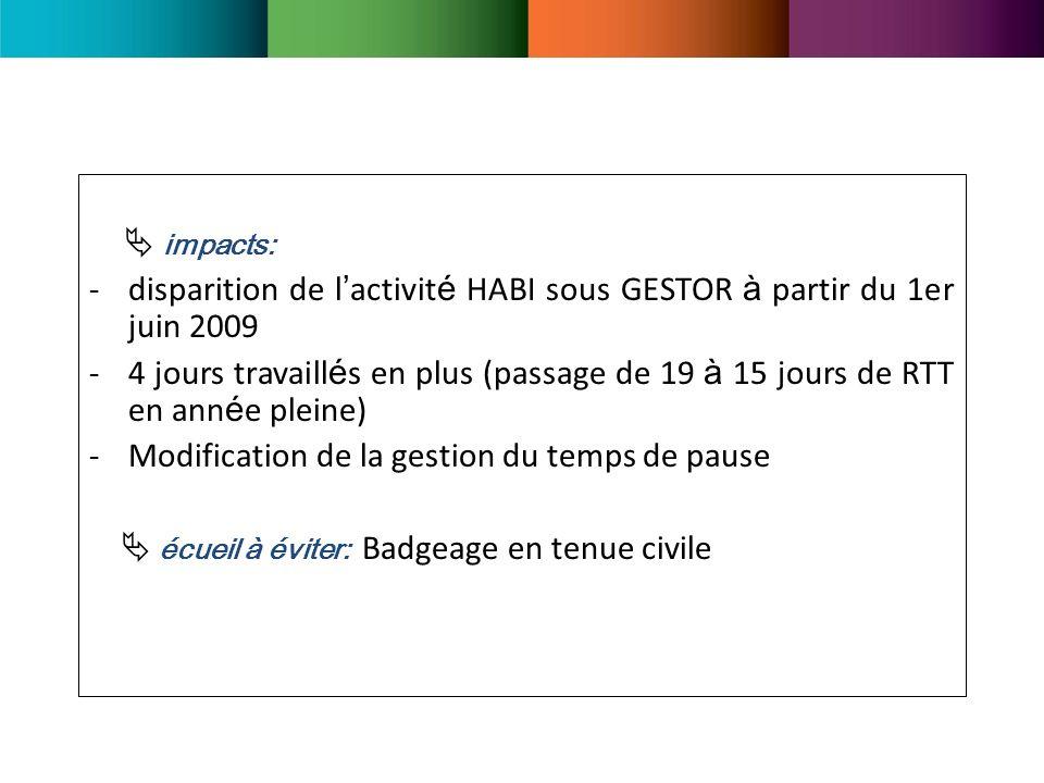  impacts: disparition de l'activité HABI sous GESTOR à partir du 1er juin 2009.