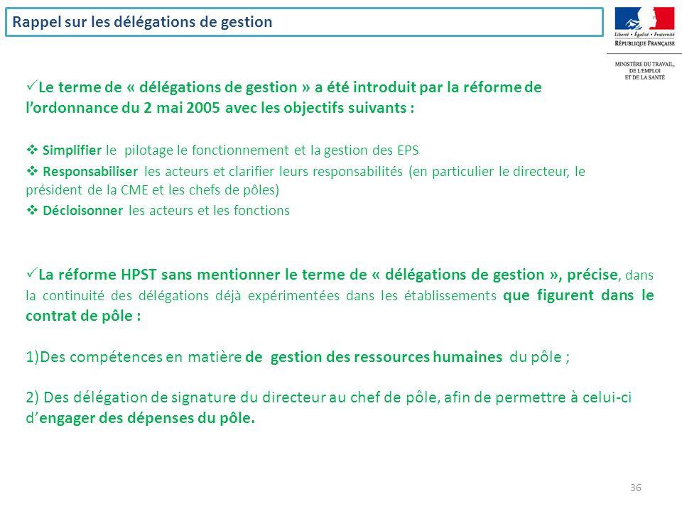Rappel sur les délégations de gestion