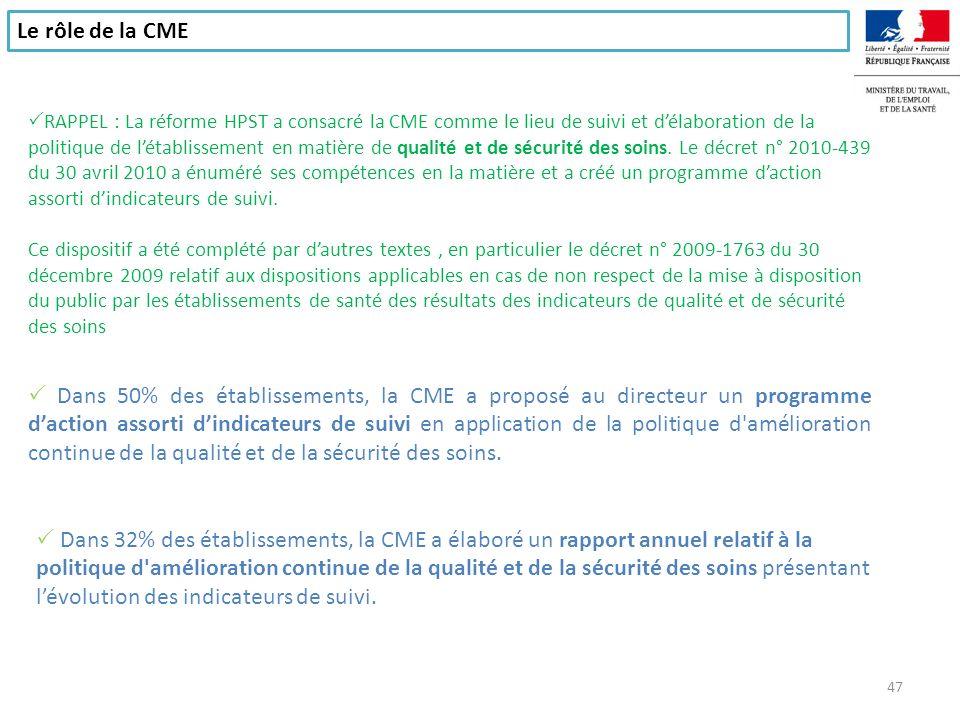 Le rôle de la CME