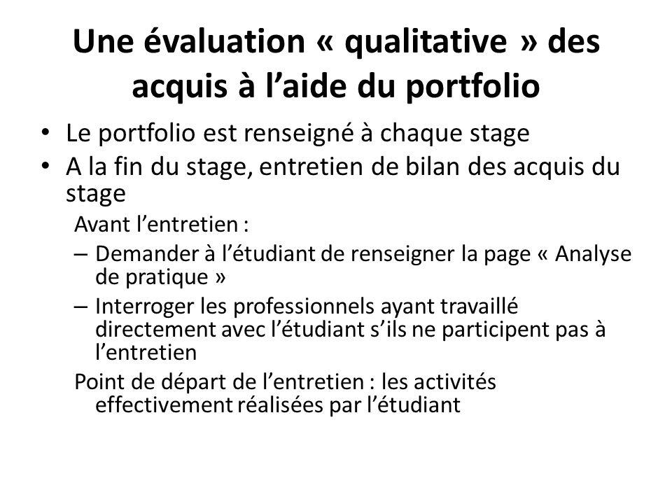 Une évaluation « qualitative » des acquis à l'aide du portfolio