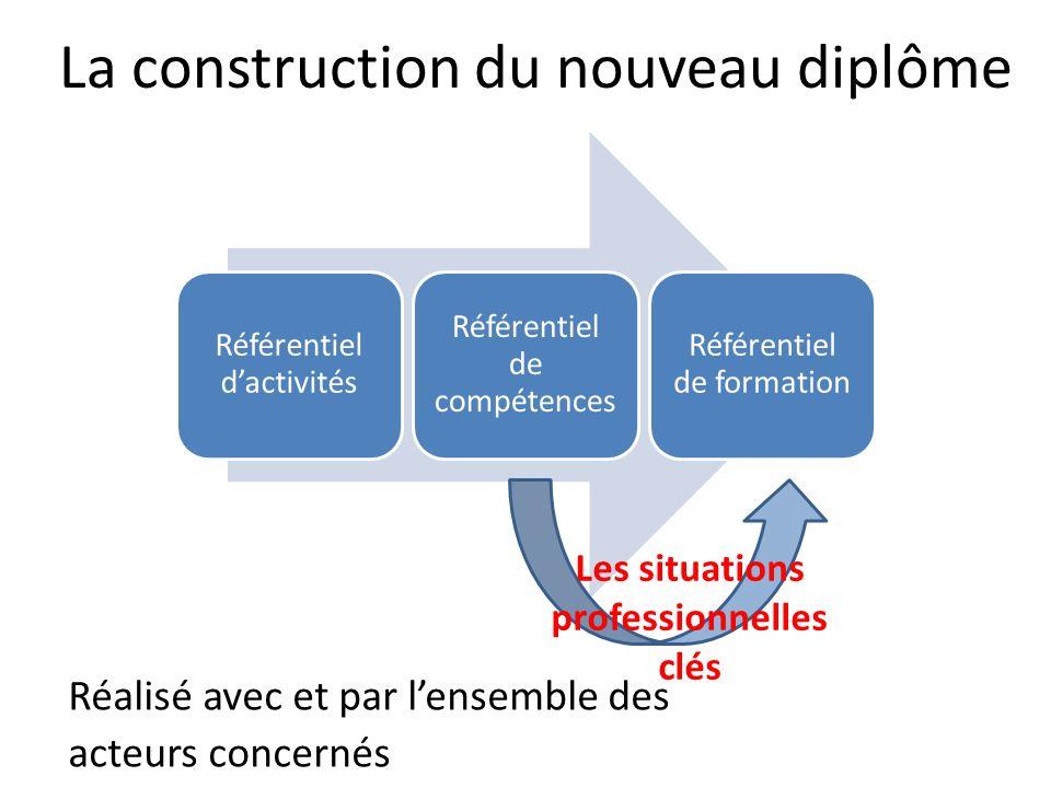 La construction du nouveau diplôme