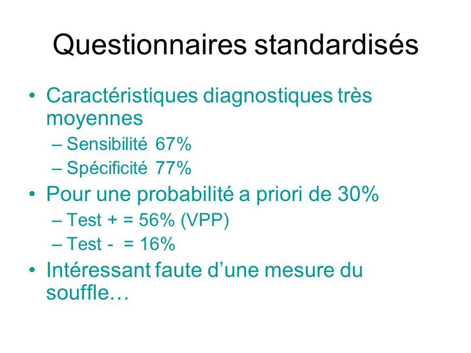 Questionnaires standardisés