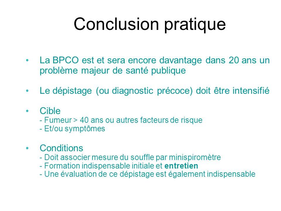 Conclusion pratique La BPCO est et sera encore davantage dans 20 ans un problème majeur de santé publique.