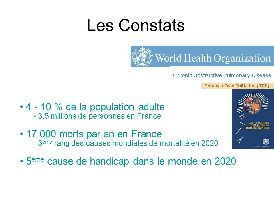 Les Constats • 4 - 10 % de la population adulte
