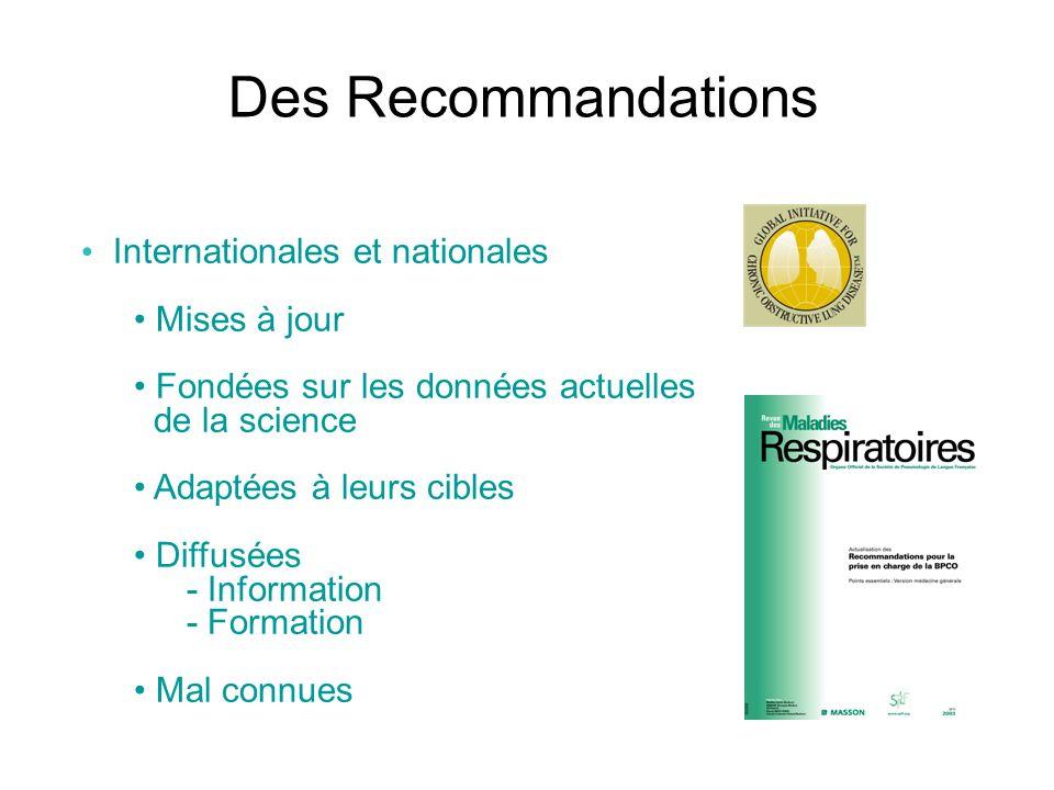 Des Recommandations Internationales et nationales • Mises à jour