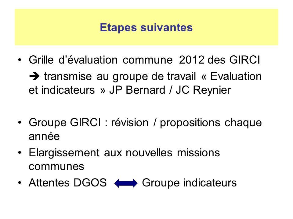 Etapes suivantes Grille d'évaluation commune 2012 des GIRCI.  transmise au groupe de travail « Evaluation et indicateurs » JP Bernard / JC Reynier.