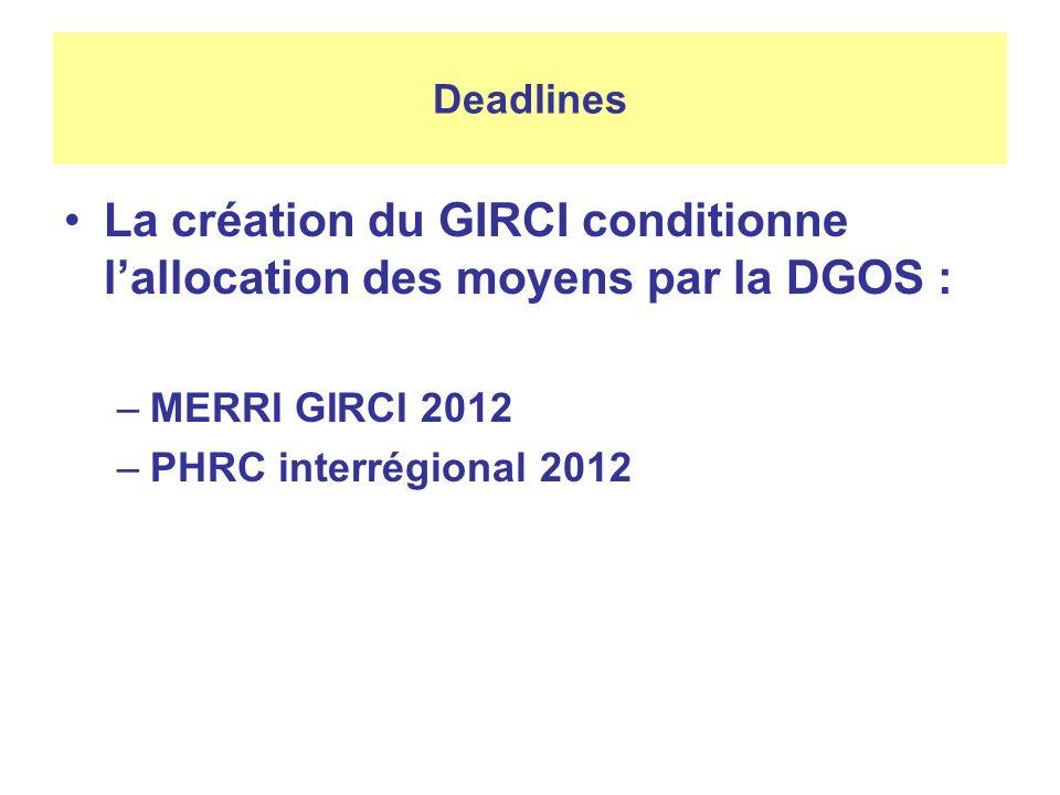 La création du GIRCI conditionne l'allocation des moyens par la DGOS :